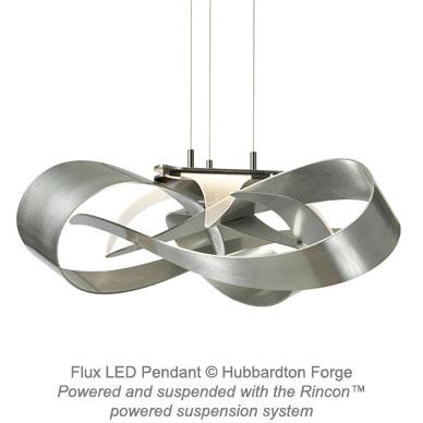 hubbardton forge flux