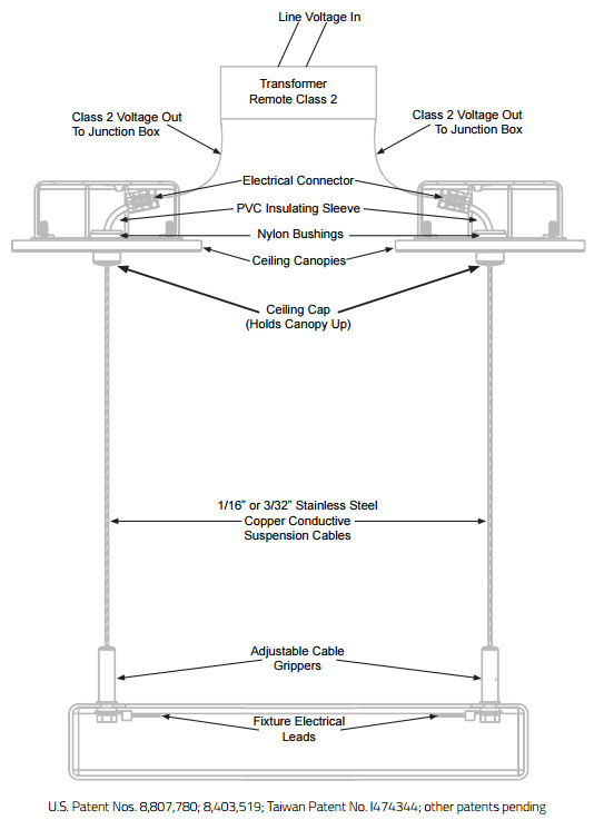 rincon® powered suspension system cable suspension systems rincon powered suspension system drawing